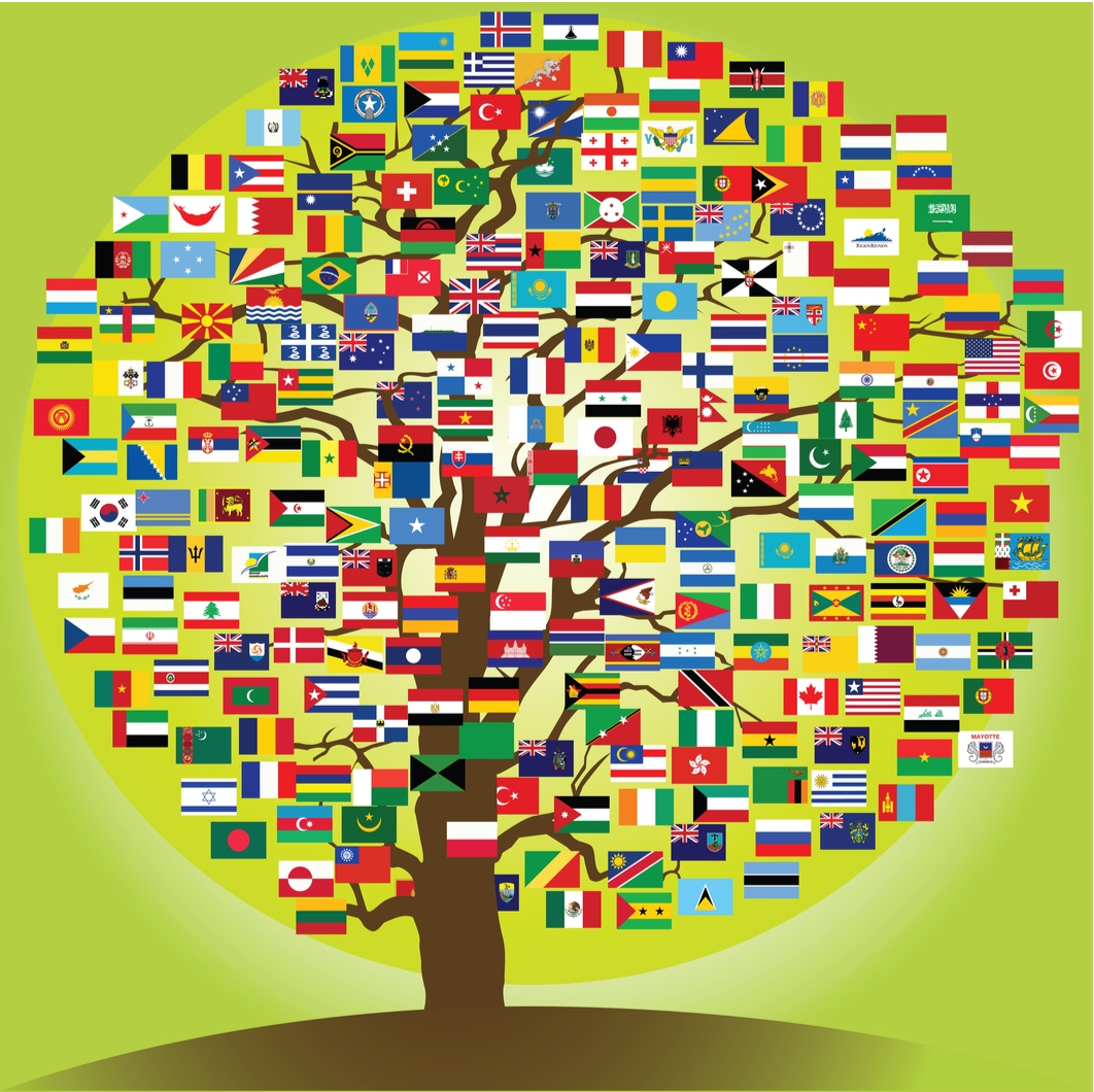 Eco-aire Tree of countries